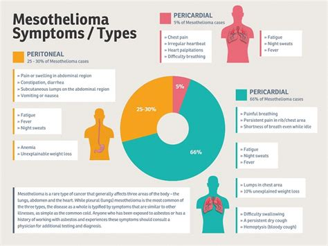 malignant mesothelioma compensation medicine of mesothelioma cancer medicine of mesothelioma cancer