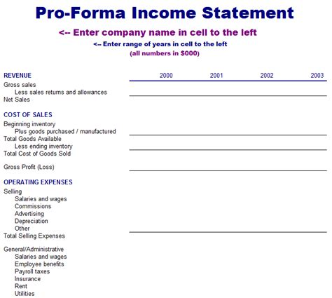 pro forma profit and loss statement template pro forma income statement business templates