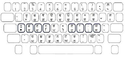 Design Font Keyboard | common types 187 gurmukhi font free font sles from the web