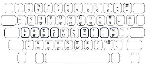 keyboard layout of joy font asees font keyboard images