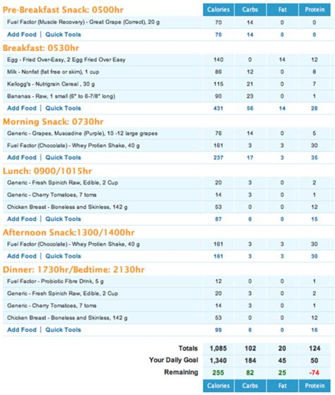 low protein food diet plan low protein diet plan