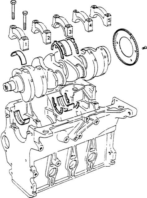 repair guides engine reconditioning engine block autozonecom