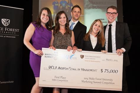 Is Ucla Marketing Mba Any by Winning 75k Marketing Competition Prize Really Was