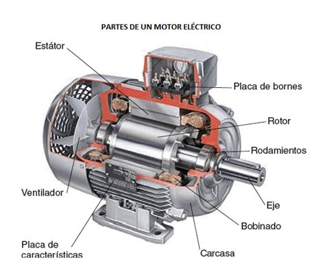 probar capacitor cbb61 capacitor generador electrico 28 images capacitor generador electrico 28 images como probar