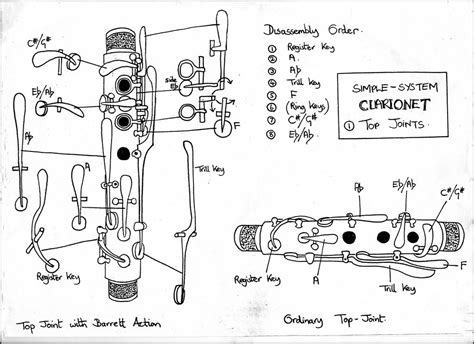 diagram of clarinet albert system clarinets clarinetpages