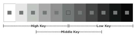 key color high key low key color lesson