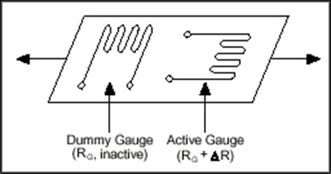 wheatstone bridge dummy the electric measuring with strain gages