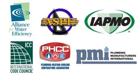 National Association Of Plumbing Heating Cooling Contractors by Members Plumbing Efficiency Research Coalition