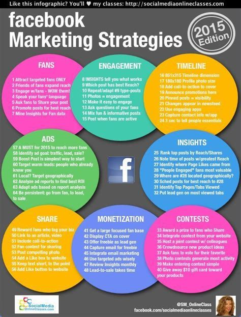 Mba Marketing Strategies by 25 Best Ideas About Social Entrepreneurship Exles On