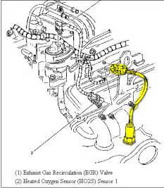 pontiac grand prix gtp where is bank 1 oxygen sensor