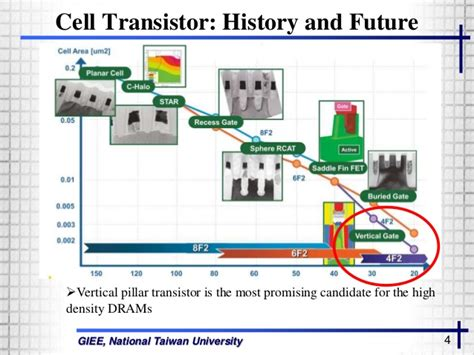 germanium transistor advantages defense 07212012