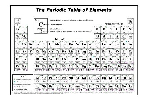 Song cry august alsina download mp3 the periodic table of elements pdf download urtaz Choice Image