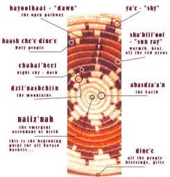 tsaa map navajo ethnic and tsaa map navajo ethnic and