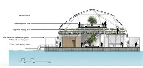 dome section floating bamboo domes could keep urban farms safe from