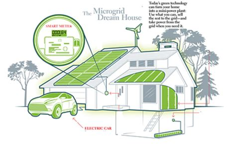 10 steps to building your dream home with sunrise homes 5 steps to building your microgrid dream house fast company