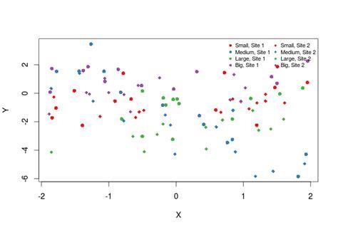 r plot colors mastering r plot part 1 colors legends and lines r