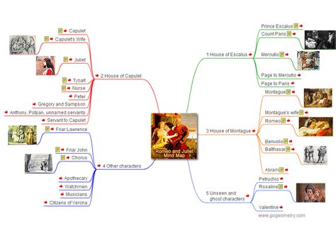 to kill a mockingbird themes mind map daily activity ms pech s site