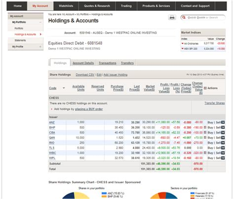 Share Trading & Online Trading | Westpac Online Investing ... My Online Account
