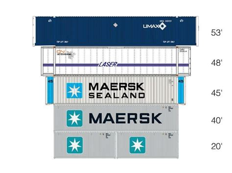 intermodal containers dimensions 2019 international conatiner shipping rates costs