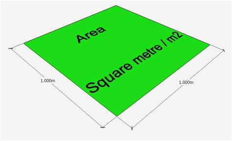 square metres buildsum metre square metre and cubic metre