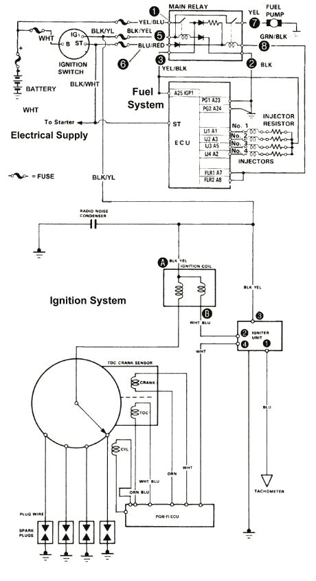 96 civic ignition switch wiring diagram ignition
