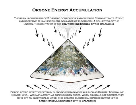healing pyramid energy pdf orgone is the universal the basic building