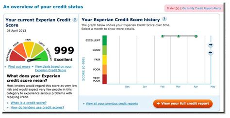 credit report fico score powered by experian experian credit score range bands credit ratings
