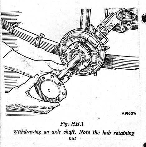 automotive wiring diagram books automotive wiring