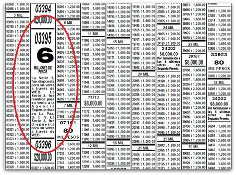 loteria nacional resultados de hoy volvi 243 a caer la loter 237 a en la paz colectivo peric 250