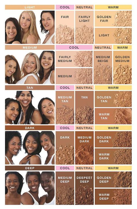 bare minerals foundation colors bareminerals matte spf 15 foundation qvc