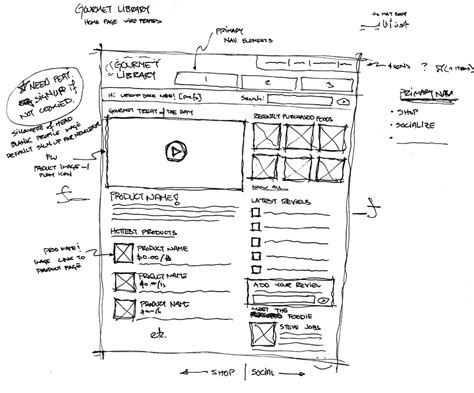 design html page tool designers who wireframe pros and cons kim bieler ux