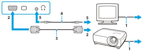 vaio user guide | connecting an external display or projector