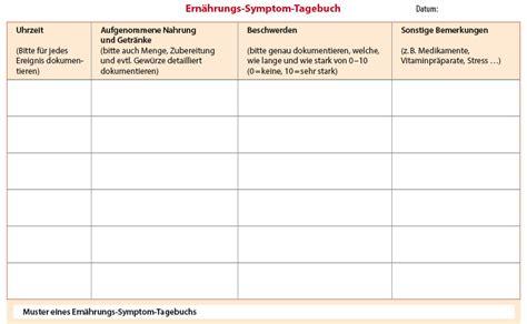 fructose tabelle pdf ern 228 hrungs symptom tagebuch ein lohnenswerter aufwand