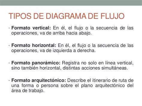 diferentes tipos de formato diferentes tipos de formato tipos de diagrama de diagramas