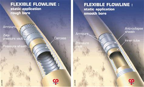 flexible pipe becoming deepwater staple
