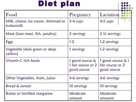 Sample hcg diet meal plan image 10