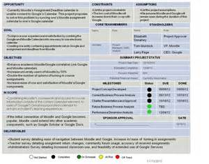 project charter pmbok template project charter status report project management and