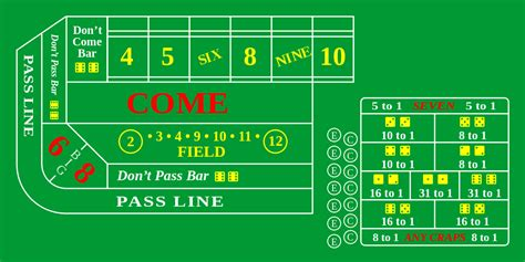 free online craps games rules and strategy articles only