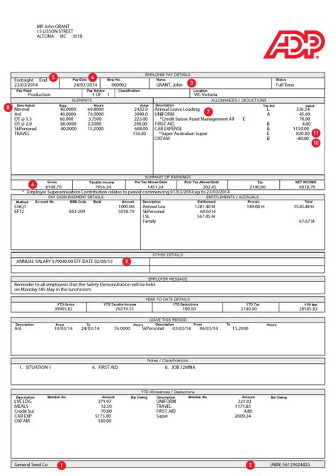 payslip template canada payslip template canada 28 images ms excel payslip and