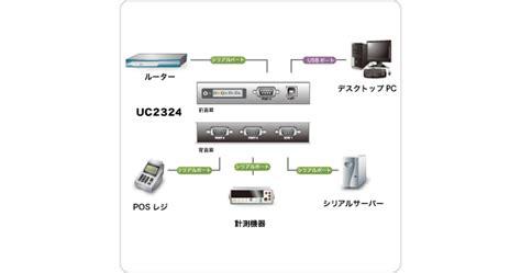 Aten Uc 2324 At 4ポート usb シリアル rs 232 コンバータ uc2324 製品情報 aten プリンストン