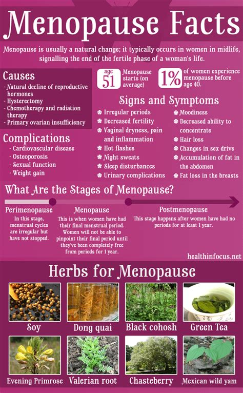 menopause treatments the perimenopause blog 13 signs of menopause plus 13 helpful herbs herbs info