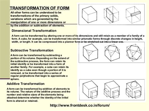 design form and chaos pdf download theory of design form