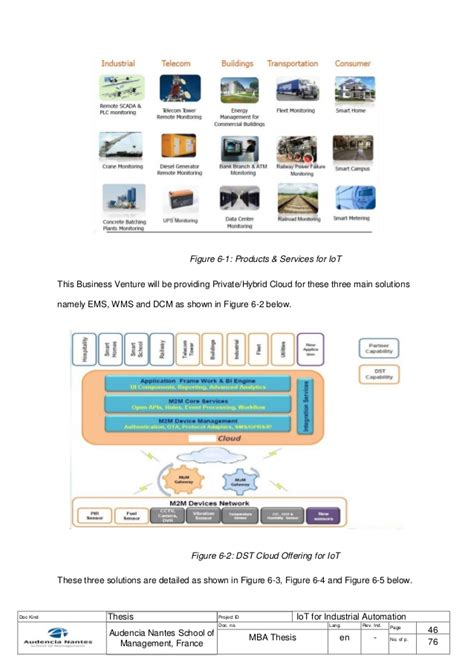 Mba Industrial Automation by Smart And Sustainable World Using Of Things Iot