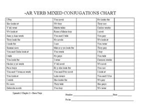 conjugations chart search results calendar 2015