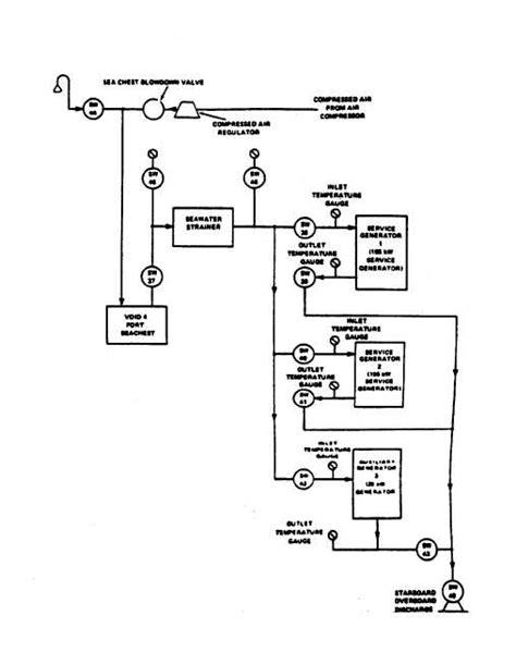 block diagram page 3 the wiring diagram readingrat net