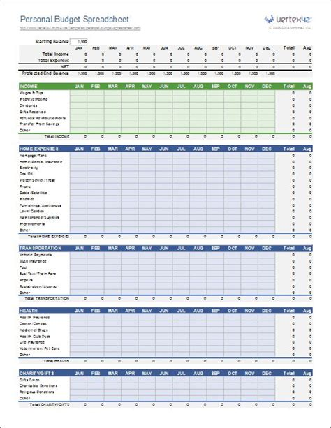 Budget Calculator Excel Spreadsheet by Personal Budget Spreadsheet Template For Excel 2007