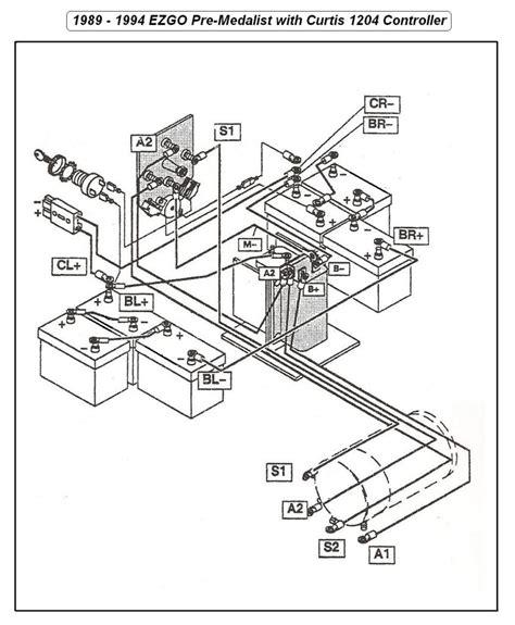 ezgo gas txt wiring diagram wiring diagram manual