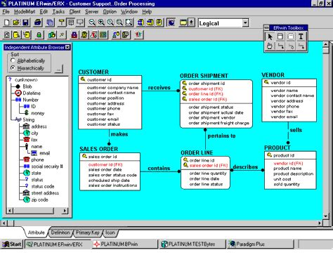 erwin diagram erwin your database is the foundation of your business