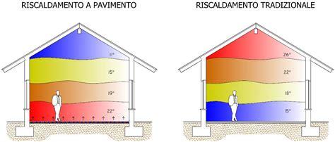 riscaldamento a pavimento o tradizionale riscaldamento a pavimento o termosifoni