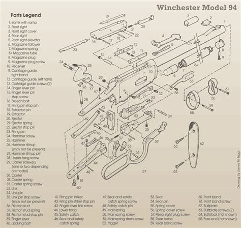 winchester model 94 parts diagram winchester model 1892 schematic winchester get free